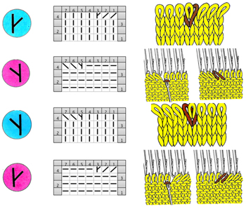 Knitting Symbols Page 4 Alessandrina Com