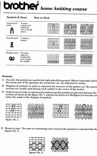 Knitting Symbols For Charts : Machine knitting symbols alessandrina