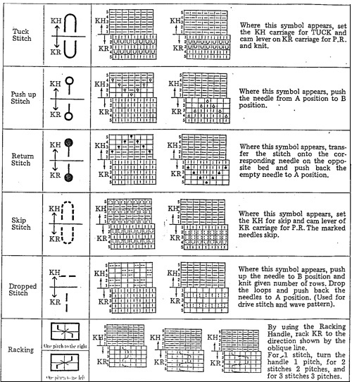 Knitting Chart Symbols Font : Showing post media for knitting font chart symbols