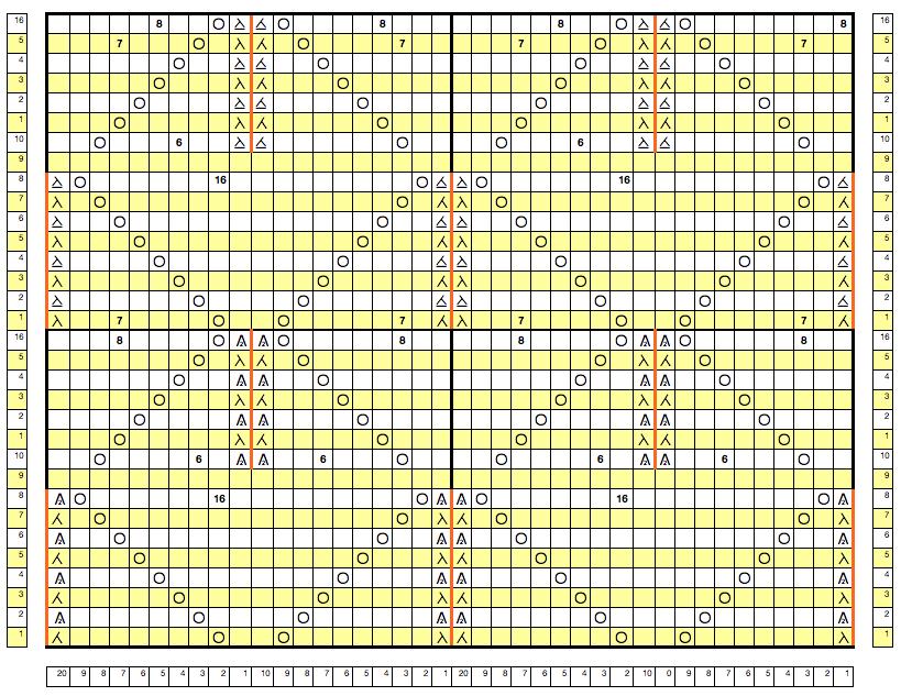 Knitting Symbols For Excel : Knitting symbols page alessandrina