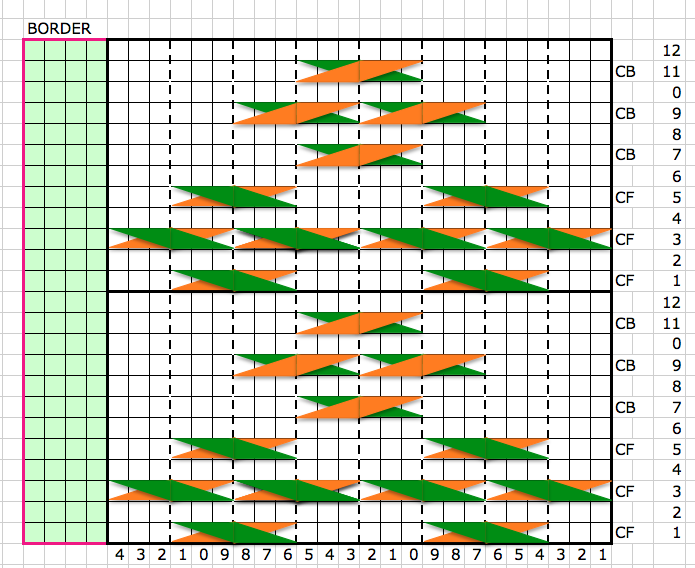 Knitting Symbols For Excel : Cables and twists alessandrina