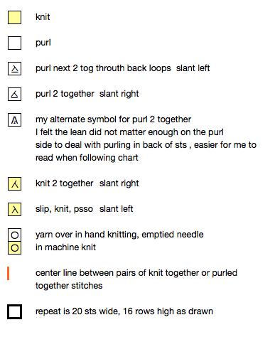 Knitting Symbols Page 2 Alessandrina