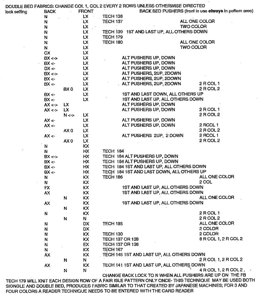 Ribber Fabrics   Page 2   alessandrina.com