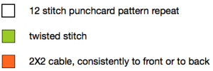 punchcard repeat