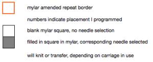 mylar symbols2