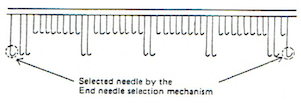 selected needle
