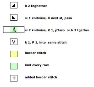 scale_symbols