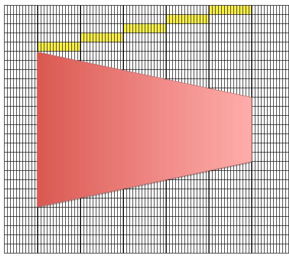 shape on grid