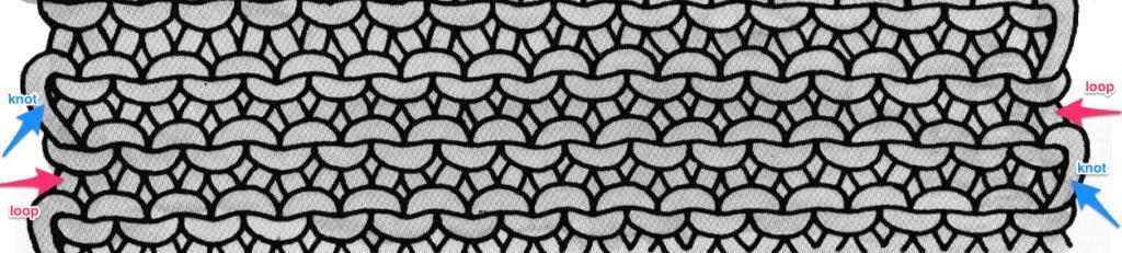 knot_loop