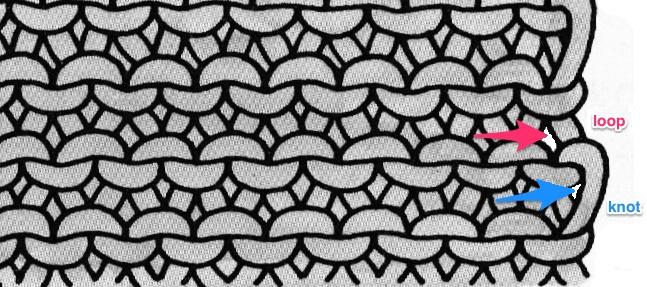 knot_loop2b
