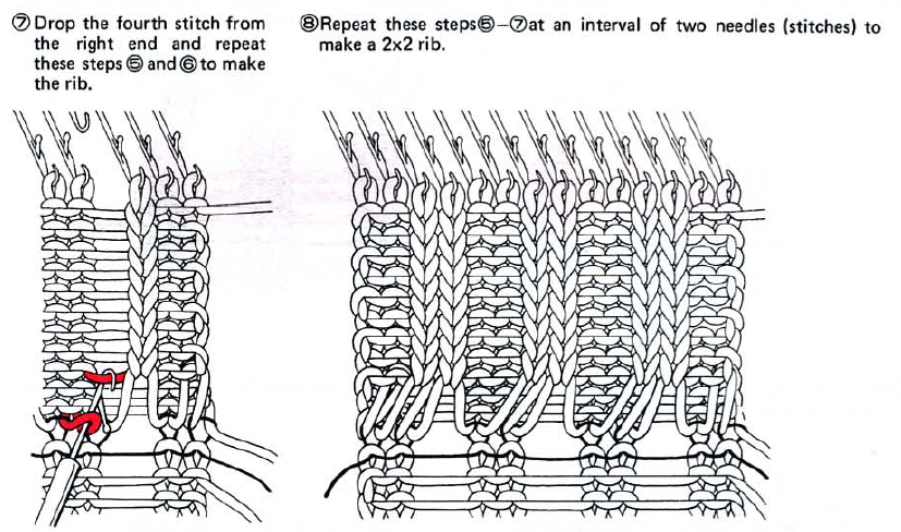 Rib Stitch Diagram - Trusted Wiring Diagram •