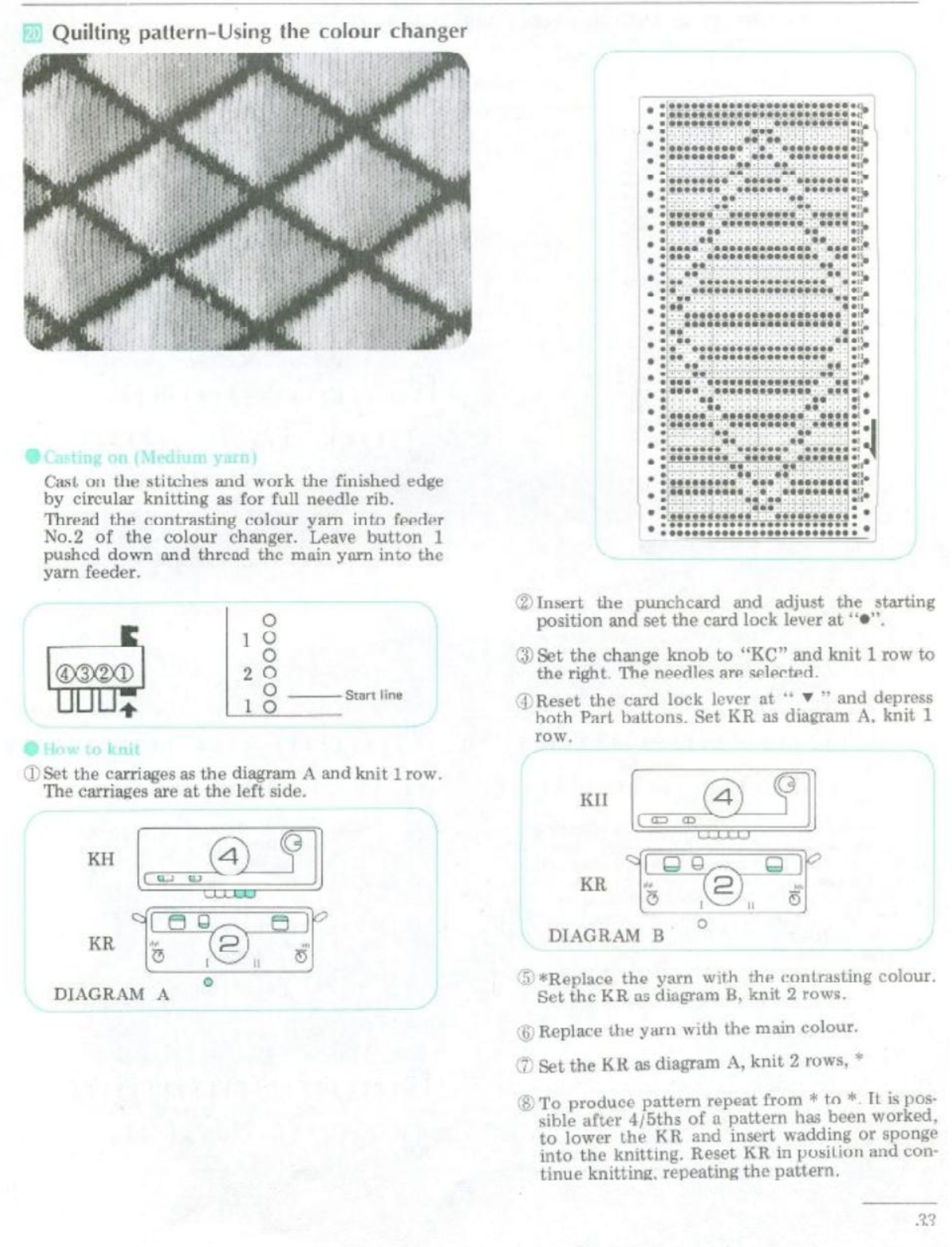 Swatches and experiments alessandrina the punchcard instructions for the first swatch from brother ribber techniques book nvjuhfo Choice Image
